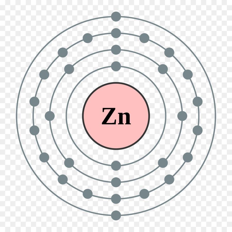 Zinco átomo Estrutura De Lewis Png Transparente Grátis